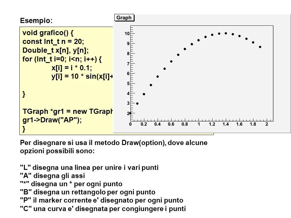 for (Int_t i=0; i<n; i++) { x[i] = i * 0.1;